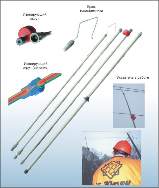 """Contact-type voltage detector with combined indication without built-in power source """"Ekivolta 6-10KUD"""""""