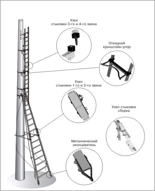 Combined insulating ladder from fiberglass plastic for rising on the supports with height of 9 and 12 m LKS