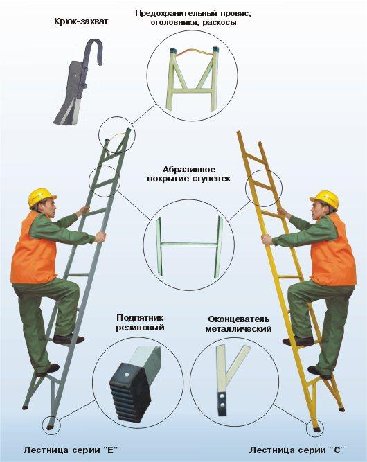 Insulating ladders from fiberglass plastic LSPO