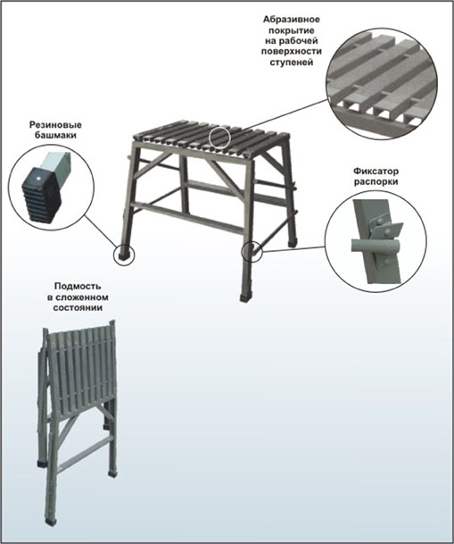 Insulating scaffold from fiberglass plastic PSI-0,6
