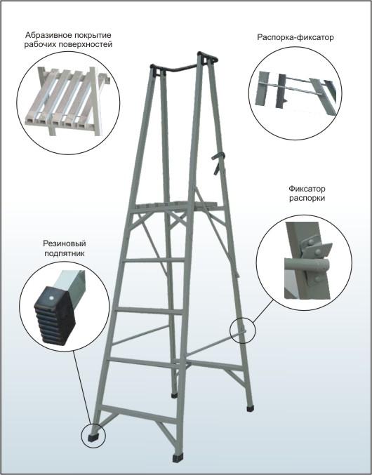 Insulating scaffold stepladders from fiberglass plastic PSS