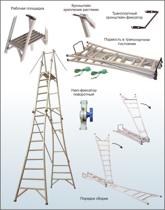 Scaffold from fiberglass plastic with the handrail transformable along the length of the stringer PST