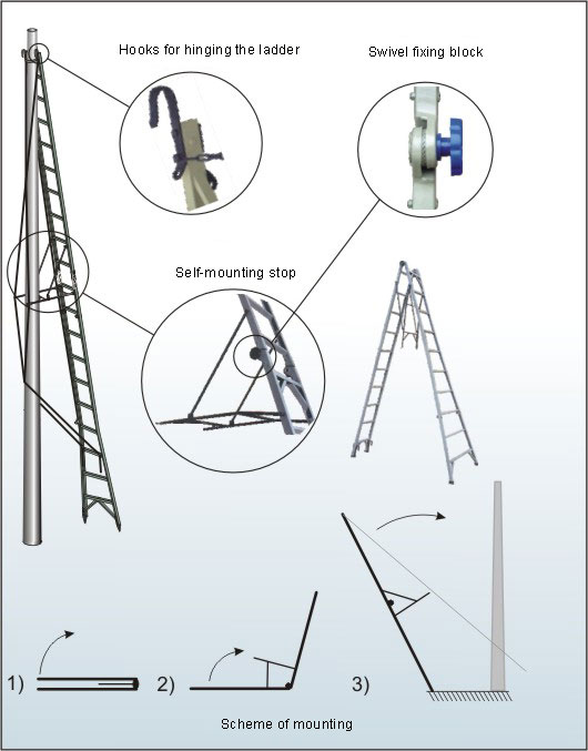 Insulating sloping ladder from fiberglass plastic LPTS-7R